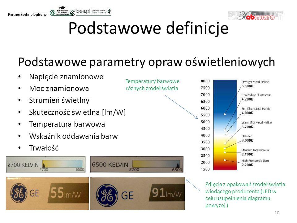 Podstawowe definicje Podstawowe parametry opraw oświetleniowych Napięcie znamionowe Moc znamionowa Strumień świetlny Skuteczność świetlna [lm/W] Temperatura barwowa Wskaźnik oddawania barw Trwałość 10 Zdjęcia z opakowań źródeł światła wiodącego producenta (LED w celu uzupełnienia diagramu powyżej ) Temperatury barwowe różnych źródeł światła