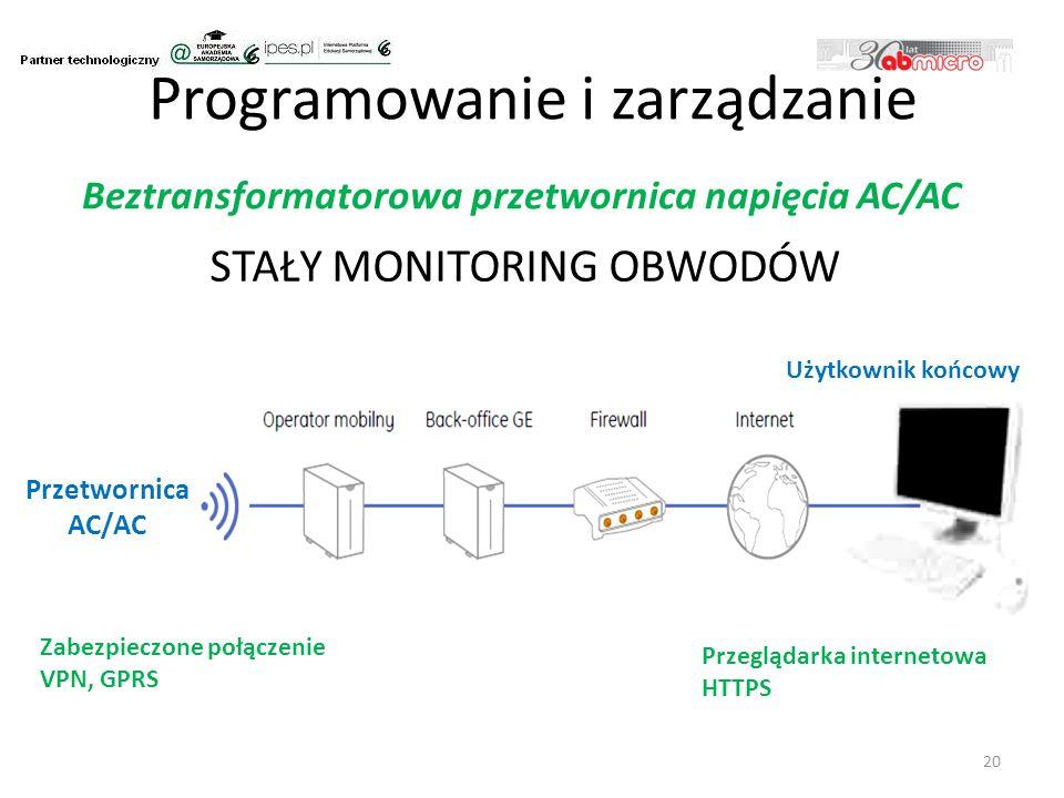 Programowanie i zarządzanie STAŁY MONITORING OBWODÓW 20 Beztransformatorowa przetwornica napięcia AC/AC Przetwornica AC/AC Zabezpieczone połączenie VPN, GPRS Przeglądarka internetowa HTTPS Użytkownik końcowy