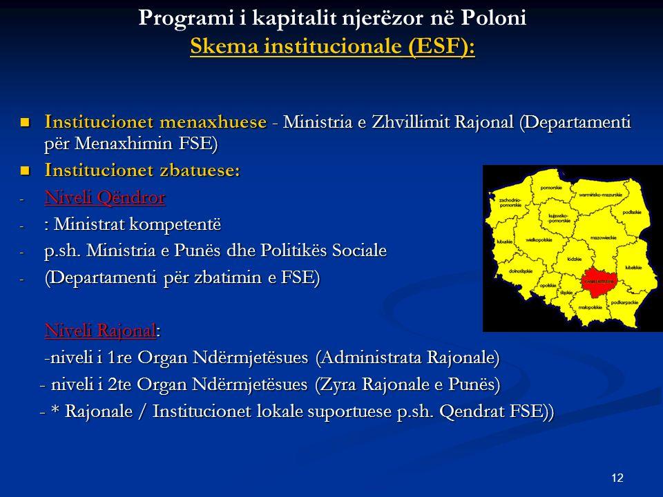 12 (ESF): Programi i kapitalit njerëzor në Poloni Skema institucionale (ESF): Institucionet menaxhuese - Ministria e Zhvillimit Rajonal (Departamenti për Menaxhimin FSE) Institucionet menaxhuese - Ministria e Zhvillimit Rajonal (Departamenti për Menaxhimin FSE) Institucionet zbatuese: Institucionet zbatuese: - Niveli Qëndror - : Ministrat kompetentë - p.sh.