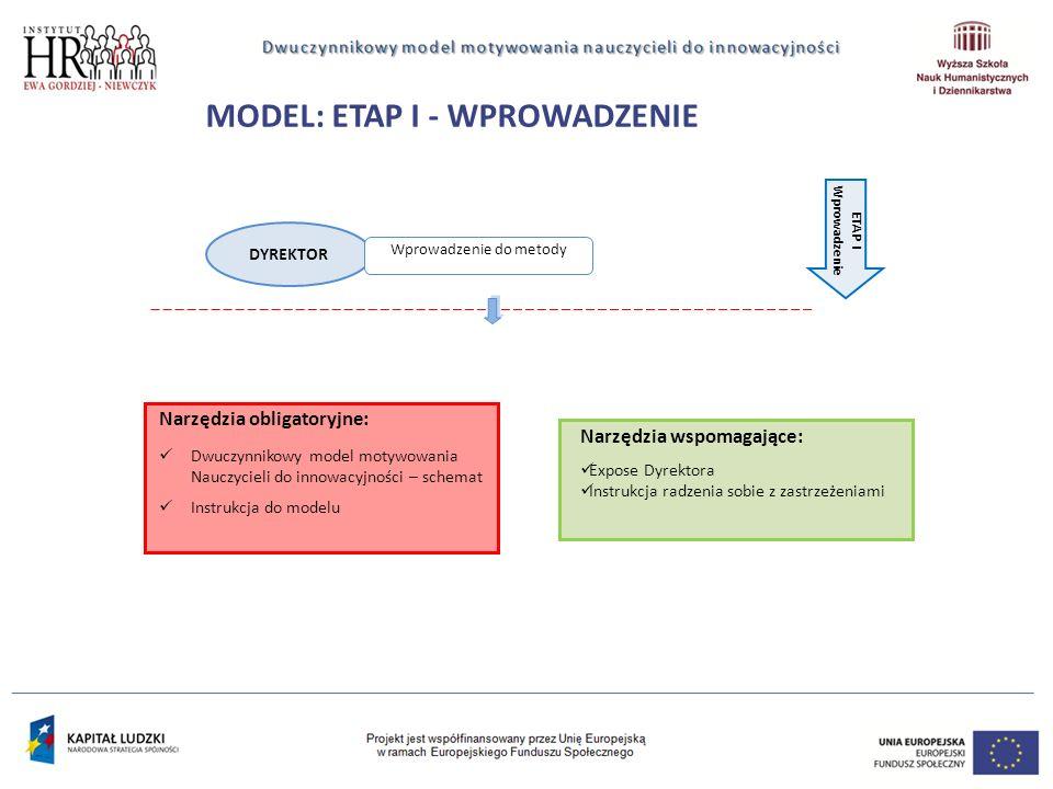 MODEL: ETAP I - WPROWADZENIE DYREKTOR Wprowadzenie do metody ETAP I Wprowadzenie Narzędzia obligatoryjne: Dwuczynnikowy model motywowania Nauczycieli do innowacyjności – schemat Instrukcja do modelu Narzędzia wspomagające: Expose Dyrektora Instrukcja radzenia sobie z zastrzeżeniami