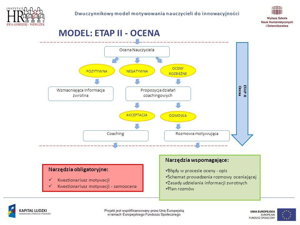 MODEL: ETAP II - OCENA POZYTYWNANEGATYWNA OCENY ROZBIEŻNE Ocena Nauczyciela Wzmacniająca informacja zwrotna Propozycja działań coachingowych AKCEPTACJA ODMOWA Coaching Rozmowa motywująca ETAP II Ocena Narzędzia obligatoryjne: Kwestionariusz motywacji Kwestionariusz motywacji - samoocena Narzędzia wspomagające: Błędy w procesie oceny - opis Schemat prowadzenia rozmowy oceniającej Zasady udzielania informacji zwrotnych Plan rozmów