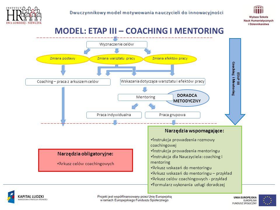 MODEL: ETAP III – COACHING I MENTORING Wyznaczenie celów Zmiana warsztatu pracyZmiana postawy Wskazania dotyczące warsztatu i efektów pracy Coaching – praca z arkuszem celów DORADCA METODYCZNY Mentoring ETAP III Coaching i Mentoring Zmiana efektów pracy Praca indywidualnaPraca grupowa Narzędzia obligatoryjne: Arkusz celów coachingowych Narzędzia wspomagające: Instrukcja prowadzenia rozmowy coachingowej Instrukcja prowadzenia mentoringu Instrukcja dla Nauczyciela: coaching i mentoring Arkusz wskazań do mentoringu Arkusz wskazań do mentoringu – przykład Arkusz celów coachingowych - przykład Formularz wykonania usługi doradczej