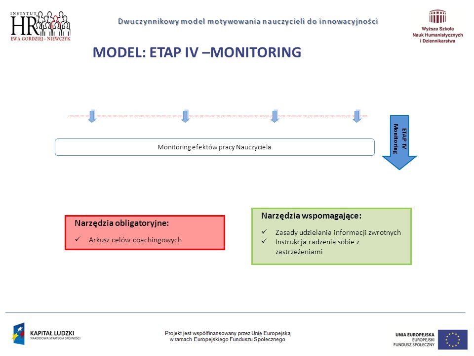 MODEL: ETAP IV –MONITORING Monitoring efektów pracy Nauczyciela ETAP IV Monitoring Narzędzia obligatoryjne: Arkusz celów coachingowych Narzędzia wspomagające: Zasady udzielania informacji zwrotnych Instrukcja radzenia sobie z zastrzeżeniami