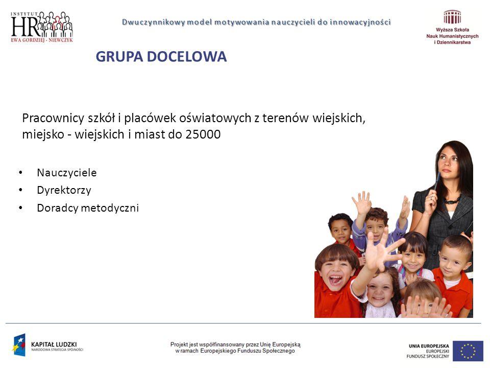 2.Szkolenie dla 4 Doradców 1 grupa, 4 dni szkoleniowe (7h dziennie) Zakres: train the trainers: praca edukacyjna z dorosłymi najnowocześniejsze metody nauczania sposoby aktywizowania grup mentoring wprowadzenie do modelu TESTOWANIE – przebieg c.d.