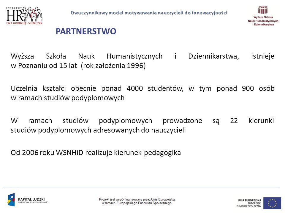 Wyższa Szkoła Nauk Humanistycznych i Dziennikarstwa, istnieje w Poznaniu od 15 lat (rok założenia 1996) Uczelnia kształci obecnie ponad 4000 studentów, w tym ponad 900 osób w ramach studiów podyplomowych W ramach studiów podyplomowych prowadzone są 22 kierunki studiów podyplomowych adresowanych do nauczycieli Od 2006 roku WSNHiD realizuje kierunek pedagogika PARTNERSTWO