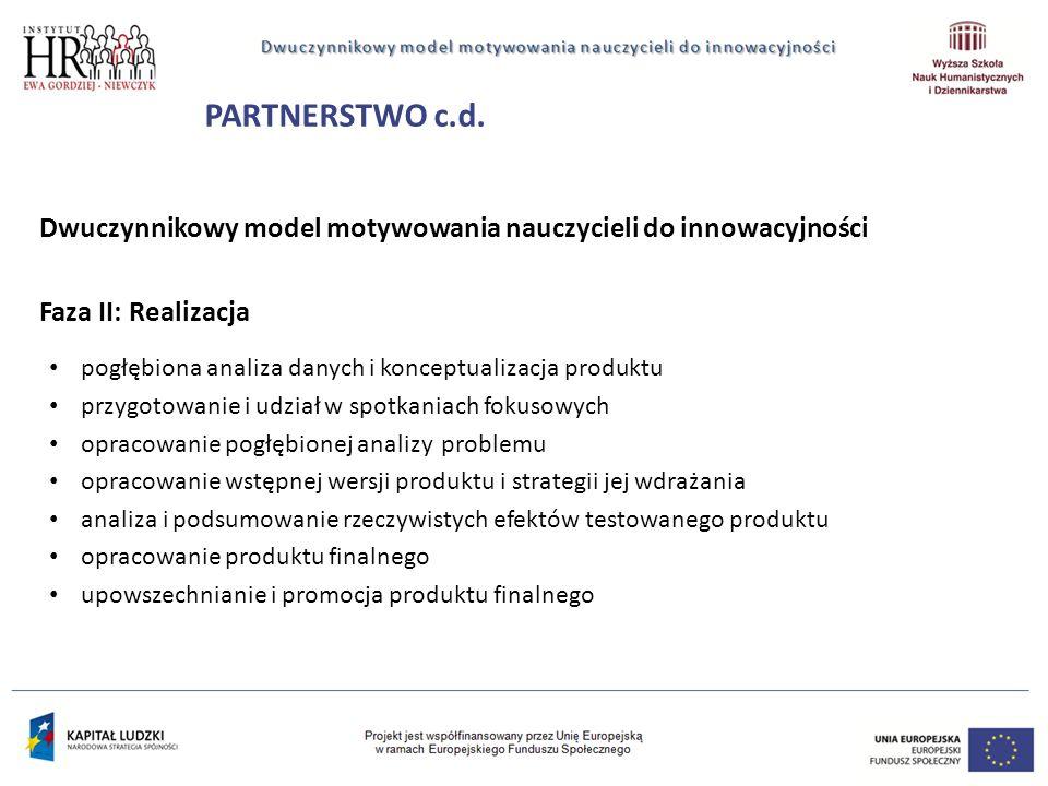 Dwuczynnikowy model motywowania nauczycieli do innowacyjności Faza II: Realizacja pogłębiona analiza danych i konceptualizacja produktu przygotowanie i udział w spotkaniach fokusowych opracowanie pogłębionej analizy problemu opracowanie wstępnej wersji produktu i strategii jej wdrażania analiza i podsumowanie rzeczywistych efektów testowanego produktu opracowanie produktu finalnego upowszechnianie i promocja produktu finalnego PARTNERSTWO c.d.