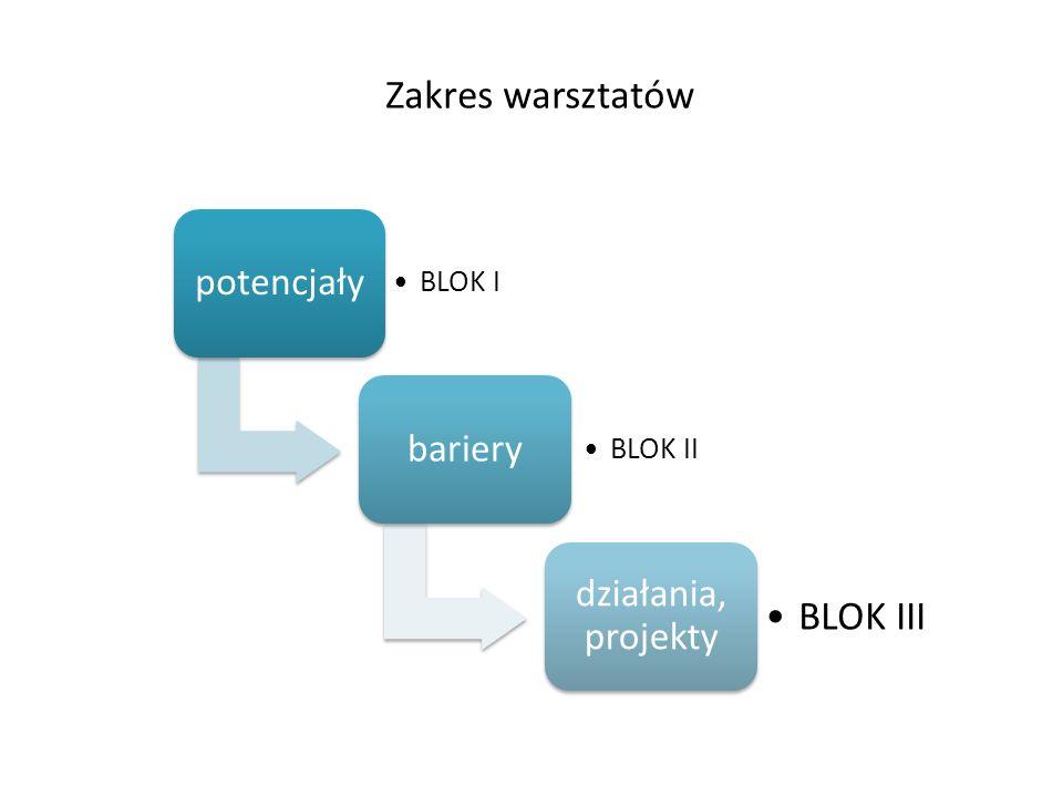 potencjały BLOK I bariery BLOK II działania, projekty BLOK III Zakres warsztatów
