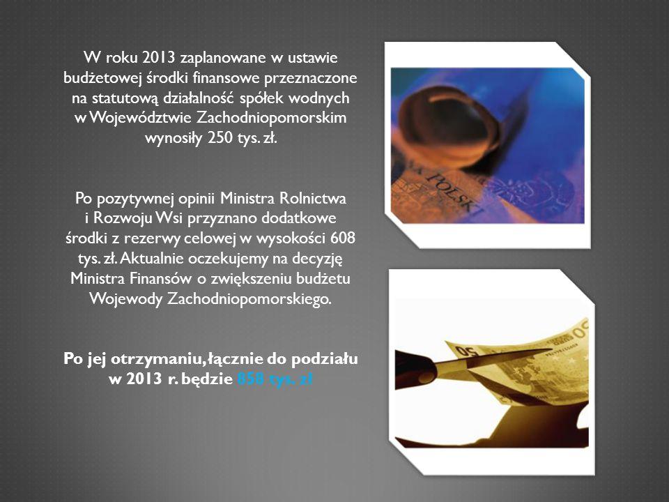 W roku 2013 zaplanowane w ustawie budżetowej środki finansowe przeznaczone na statutową działalność spółek wodnych w Województwie Zachodniopomorskim wynosiły 250 tys.