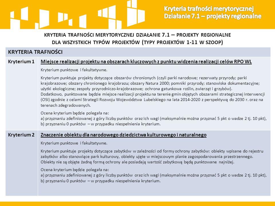 KRYTERIA TRAFNOŚCI MERYTORYCZNEJ DZIAŁANIE 7.1 – PROJEKTY REGIONALNE DLA WSZYSTKICH TYPÓW PROJEKTÓW ( TYPY PROJEKTÓW 1-11 W SZOOP ) KRYTERIA TRAFNOŚCI Kryterium 1Miejsce realizacji projektu na obszarach kluczowych z punktu widzenia realizacji celów RPO WL Kryterium punktowe i fakultatywne.