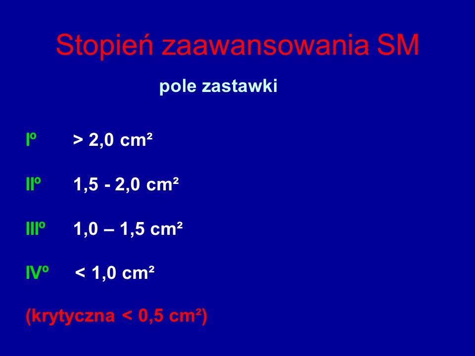 Stopień zaawansowania SM pole zastawki Iº > 2,0 cm² IIº 1,5 - 2,0 cm² IIIº 1,0 – 1,5 cm² IVº < 1,0 cm² (krytyczna < 0,5 cm²)