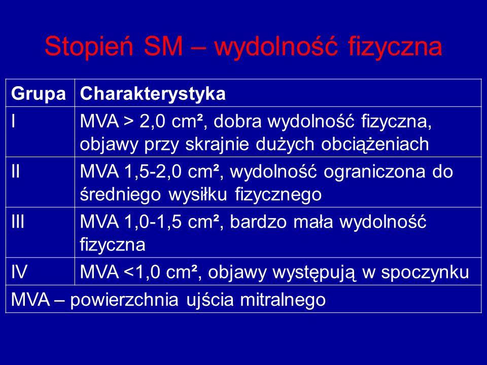 Stopień SM – wydolność fizyczna GrupaCharakterystyka IMVA > 2,0 cm², dobra wydolność fizyczna, objawy przy skrajnie dużych obciążeniach IIMVA 1,5-2,0 cm², wydolność ograniczona do średniego wysiłku fizycznego IIIMVA 1,0-1,5 cm², bardzo mała wydolność fizyczna IVMVA <1,0 cm², objawy występują w spoczynku MVA – powierzchnia ujścia mitralnego