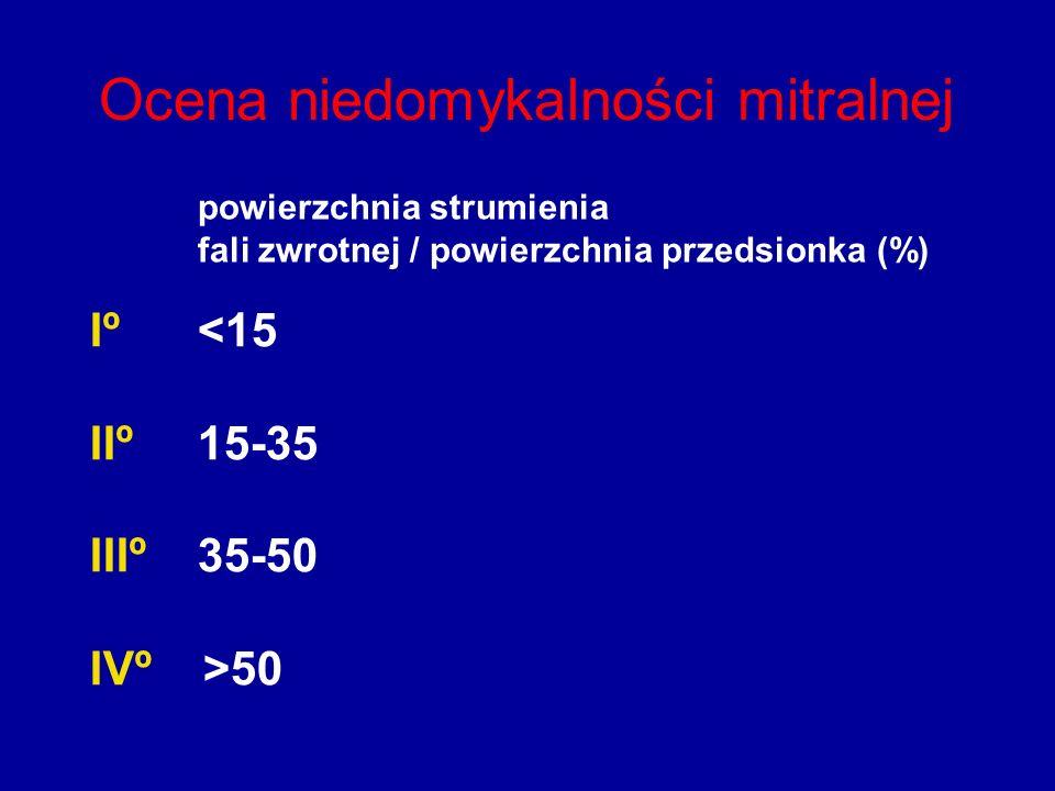 Ocena niedomykalności mitralnej powierzchnia strumienia fali zwrotnej / powierzchnia przedsionka (%) Iº <15 IIº 15-35 IIIº 35-50 IVº >50