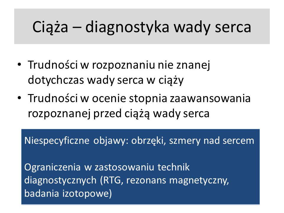 Ciąża – diagnostyka wady serca Trudności w rozpoznaniu nie znanej dotychczas wady serca w ciąży Trudności w ocenie stopnia zaawansowania rozpoznanej przed ciążą wady serca Niespecyficzne objawy: obrzęki, szmery nad sercem Ograniczenia w zastosowaniu technik diagnostycznych (RTG, rezonans magnetyczny, badania izotopowe) Niespecyficzne objawy: obrzęki, szmery nad sercem Ograniczenia w zastosowaniu technik diagnostycznych (RTG, rezonans magnetyczny, badania izotopowe)