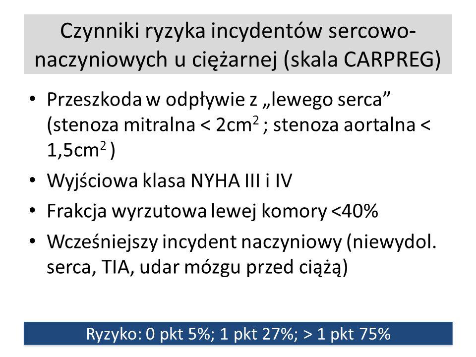 """Czynniki ryzyka incydentów sercowo- naczyniowych u ciężarnej (skala CARPREG) Przeszkoda w odpływie z """"lewego serca (stenoza mitralna < 2cm 2 ; stenoza aortalna < 1,5cm 2 ) Wyjściowa klasa NYHA III i IV Frakcja wyrzutowa lewej komory <40% Wcześniejszy incydent naczyniowy (niewydol."""