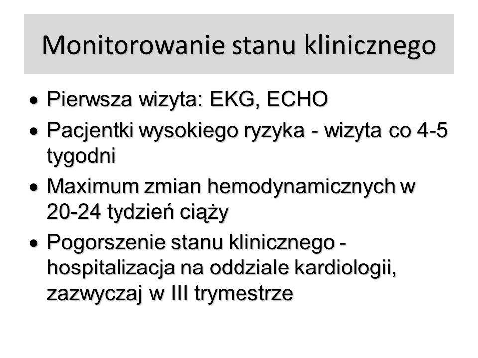 Monitorowanie stanu klinicznego  Pierwsza wizyta: EKG, ECHO  Pacjentki wysokiego ryzyka - wizyta co 4-5 tygodni  Maximum zmian hemodynamicznych w 20-24 tydzień ciąży  Pogorszenie stanu klinicznego - hospitalizacja na oddziale kardiologii, zazwyczaj w III trymestrze