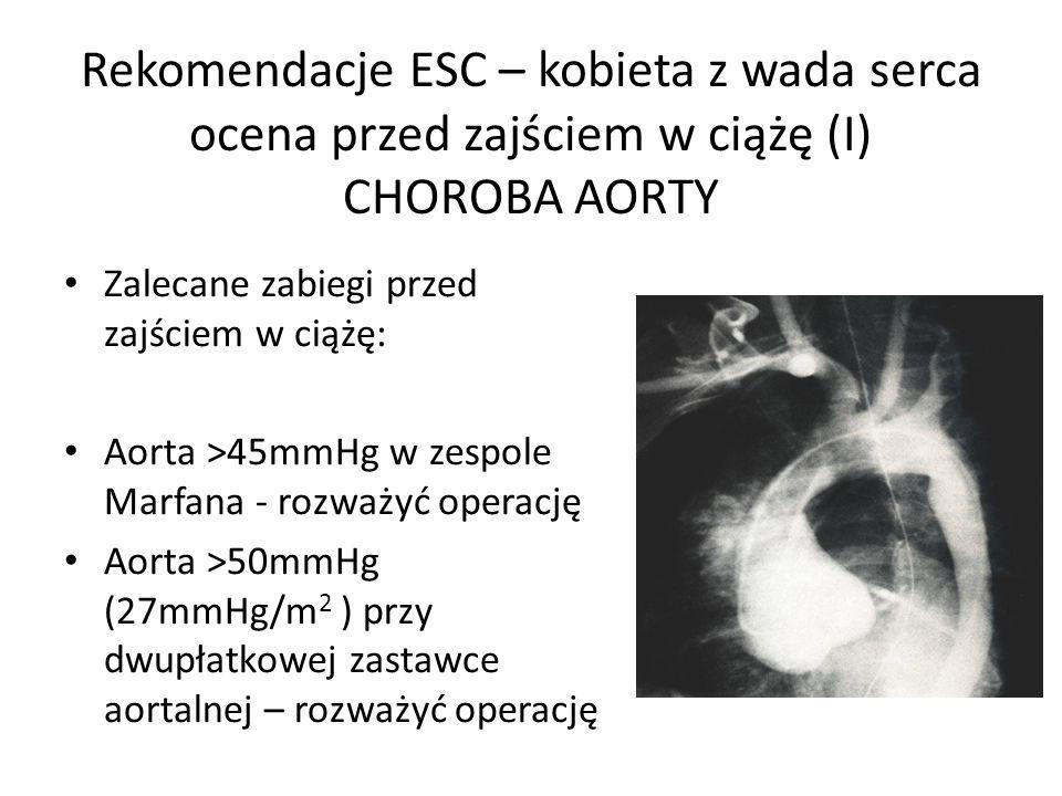 Rekomendacje ESC – kobieta z wada serca ocena przed zajściem w ciążę (I) CHOROBA AORTY Zalecane zabiegi przed zajściem w ciążę: Aorta >45mmHg w zespole Marfana - rozważyć operację Aorta >50mmHg (27mmHg/m 2 ) przy dwupłatkowej zastawce aortalnej – rozważyć operację