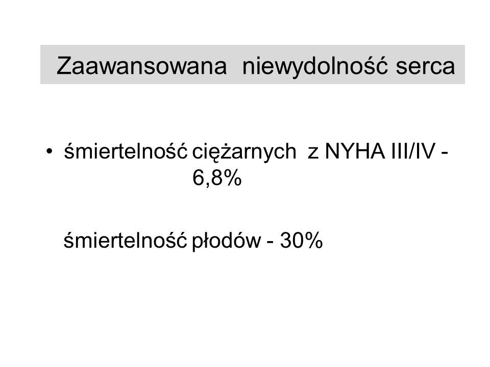Zaawansowana niewydolność serca śmiertelność ciężarnych z NYHA III/IV - 6,8% śmiertelność płodów - 30%