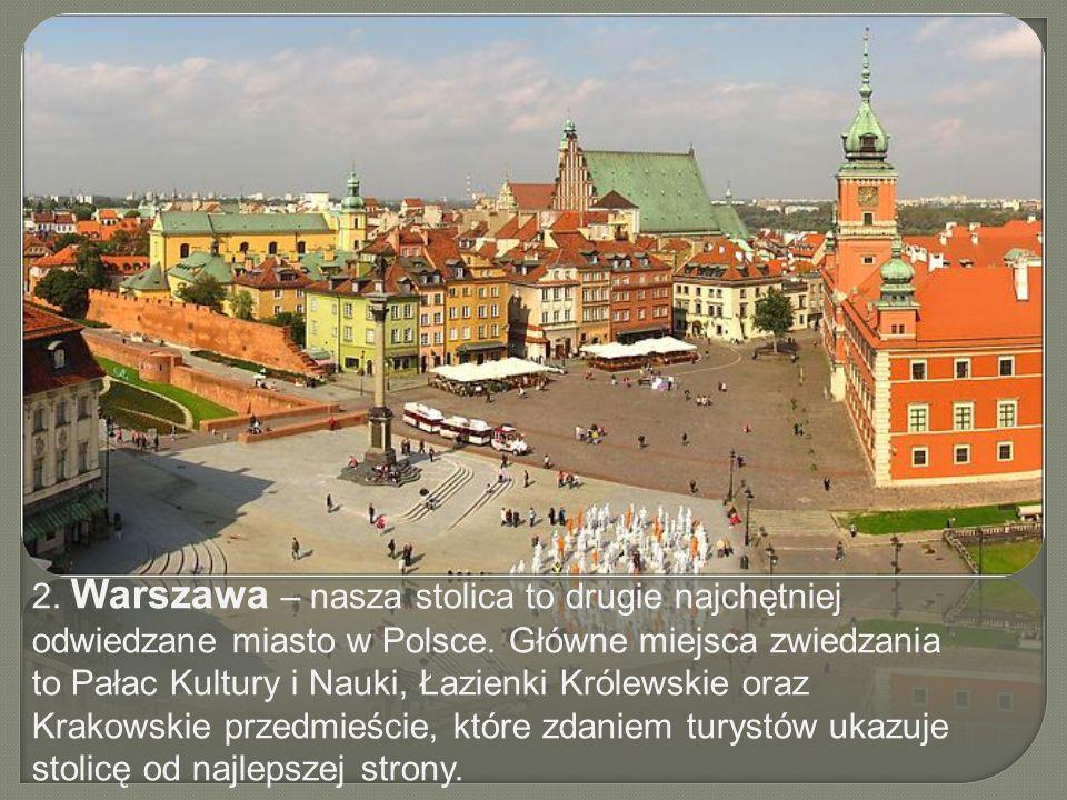2. Warszawa – nasza stolica to drugie najchętniej odwiedzane miasto w Polsce.