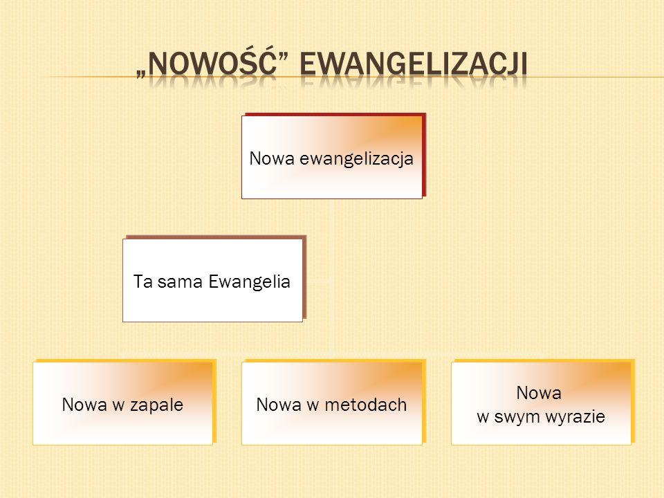 Nowa ewangelizacja Nowa w zapale Nowa w metodach Nowa w swym wyrazie Ta sama Ewangelia
