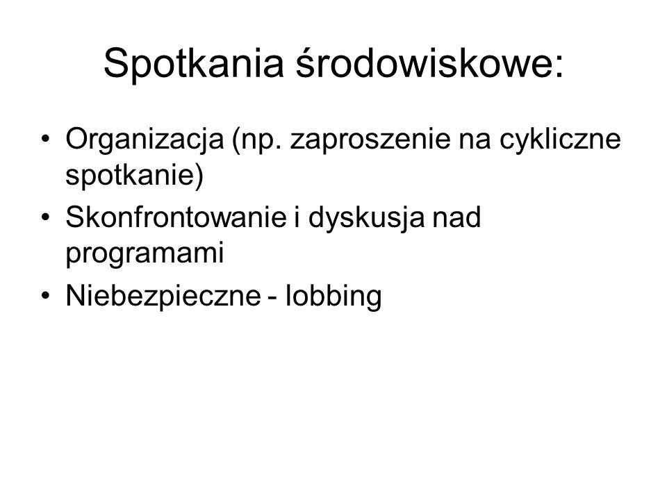 Spotkania środowiskowe: Organizacja (np. zaproszenie na cykliczne spotkanie) Skonfrontowanie i dyskusja nad programami Niebezpieczne - lobbing