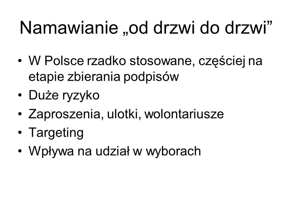 """Namawianie """"od drzwi do drzwi W Polsce rzadko stosowane, częściej na etapie zbierania podpisów Duże ryzyko Zaproszenia, ulotki, wolontariusze Targeting Wpływa na udział w wyborach"""