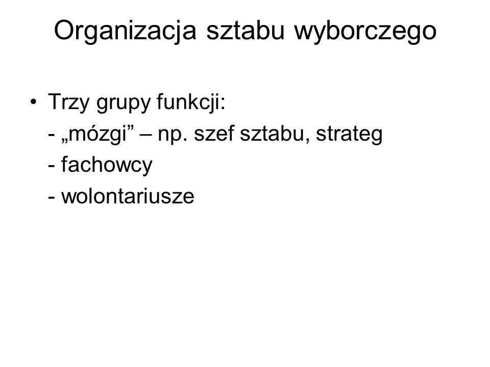 """Organizacja sztabu wyborczego Trzy grupy funkcji: - """"mózgi"""" – np. szef sztabu, strateg - fachowcy - wolontariusze"""