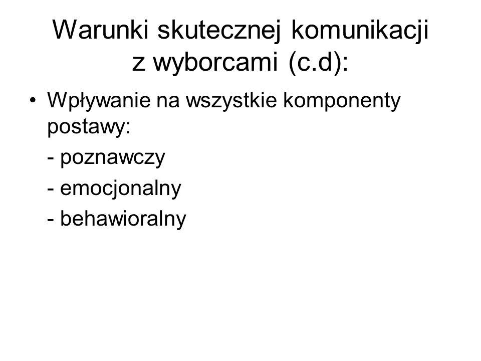 Warunki skutecznej komunikacji z wyborcami (c.d): Wpływanie na wszystkie komponenty postawy: - poznawczy - emocjonalny - behawioralny