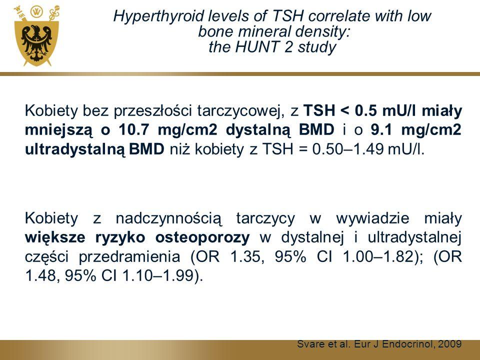 Hyperthyroid levels of TSH correlate with low bone mineral density: the HUNT 2 study Kobiety bez przeszłości tarczycowej, z TSH < 0.5 mU/l miały mniejszą o 10.7 mg/cm2 dystalną BMD i o 9.1 mg/cm2 ultradystalną BMD niż kobiety z TSH = 0.50–1.49 mU/l.