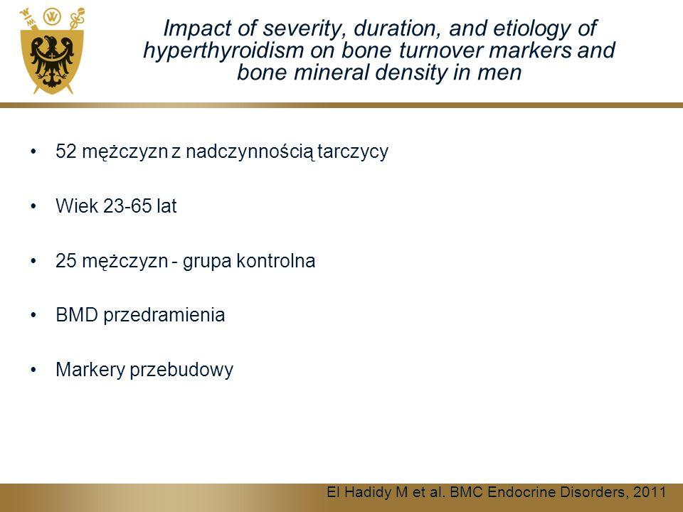 Impact of severity, duration, and etiology of hyperthyroidism on bone turnover markers and bone mineral density in men 52 mężczyzn z nadczynnością tarczycy Wiek 23-65 lat 25 mężczyzn - grupa kontrolna BMD przedramienia Markery przebudowy El Hadidy M et al.