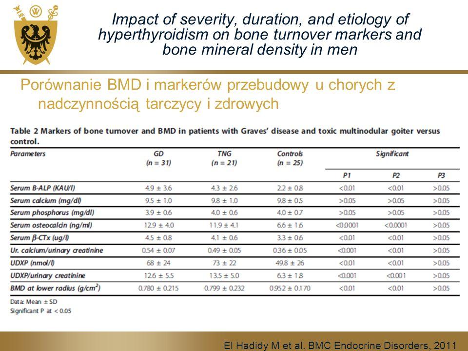 Impact of severity, duration, and etiology of hyperthyroidism on bone turnover markers and bone mineral density in men Porównanie BMD i markerów przebudowy u chorych z nadczynnością tarczycy i zdrowych El Hadidy M et al.
