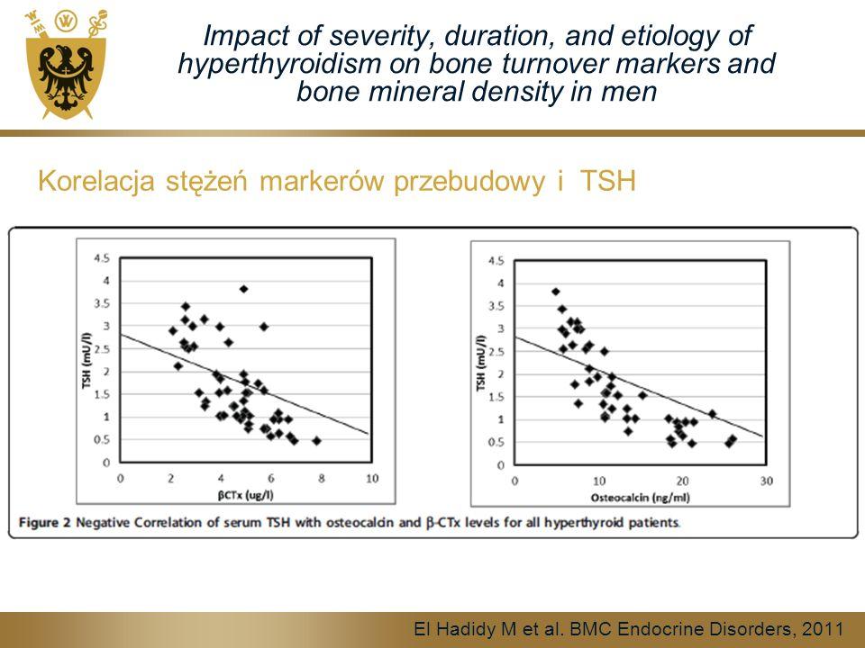 Impact of severity, duration, and etiology of hyperthyroidism on bone turnover markers and bone mineral density in men Korelacja stężeń markerów przeb