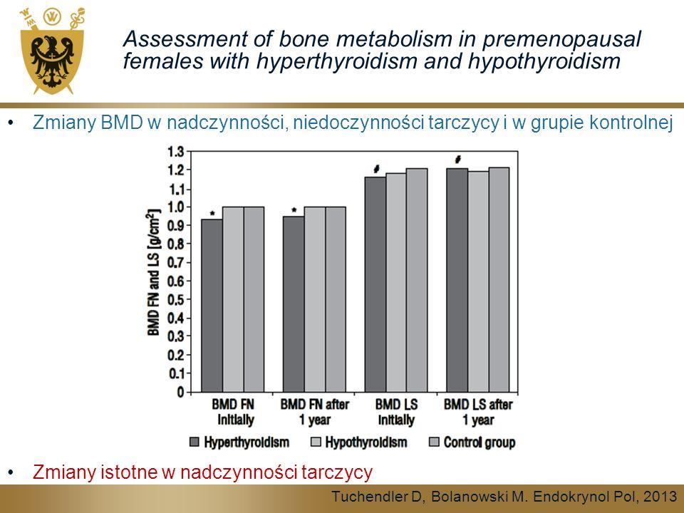 Assessment of bone metabolism in premenopausal females with hyperthyroidism and hypothyroidism Zmiany BMD w nadczynności, niedoczynności tarczycy i w grupie kontrolnej Zmiany istotne w nadczynności tarczycy Tuchendler D, Bolanowski M.