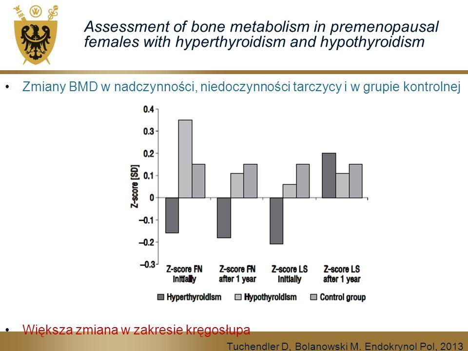 Assessment of bone metabolism in premenopausal females with hyperthyroidism and hypothyroidism Zmiany BMD w nadczynności, niedoczynności tarczycy i w grupie kontrolnej Większa zmiana w zakresie kręgosłupa Tuchendler D, Bolanowski M.
