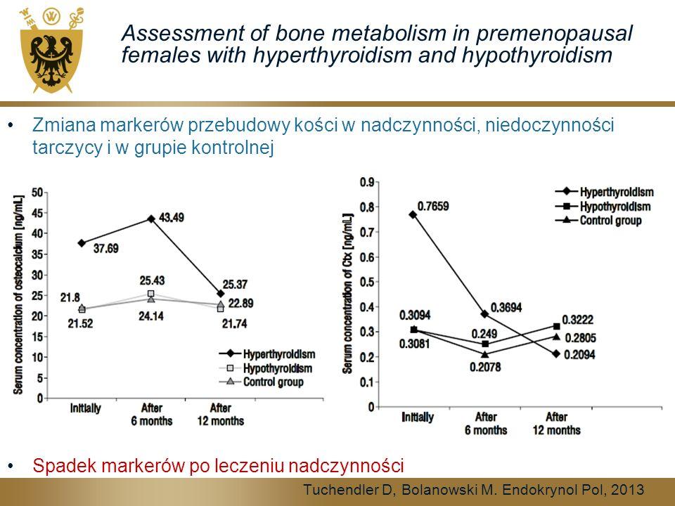 Assessment of bone metabolism in premenopausal females with hyperthyroidism and hypothyroidism Zmiana markerów przebudowy kości w nadczynności, niedoczynności tarczycy i w grupie kontrolnej Spadek markerów po leczeniu nadczynności Tuchendler D, Bolanowski M.