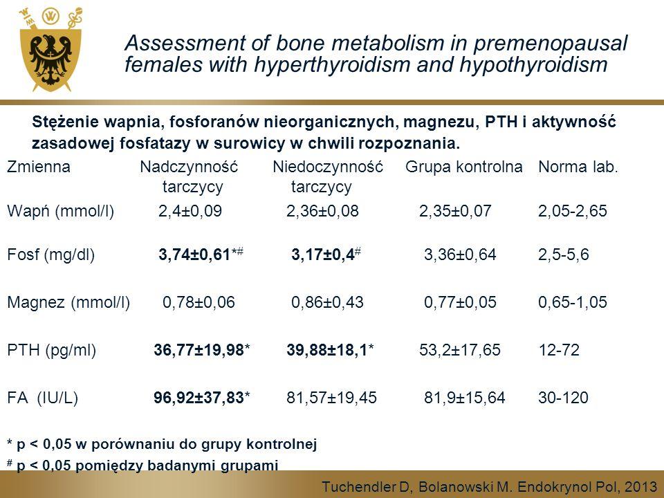 Assessment of bone metabolism in premenopausal females with hyperthyroidism and hypothyroidism Stężenie wapnia, fosforanów nieorganicznych, magnezu, PTH i aktywność zasadowej fosfatazy w surowicy w chwili rozpoznania.