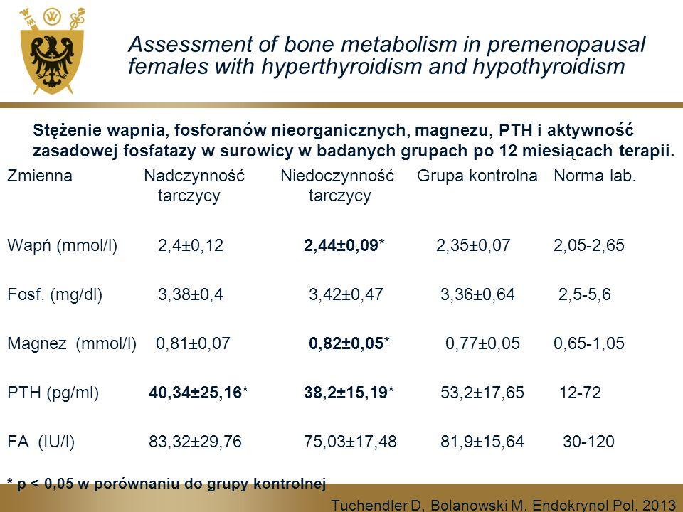Assessment of bone metabolism in premenopausal females with hyperthyroidism and hypothyroidism Stężenie wapnia, fosforanów nieorganicznych, magnezu, PTH i aktywność zasadowej fosfatazy w surowicy w badanych grupach po 12 miesiącach terapii.