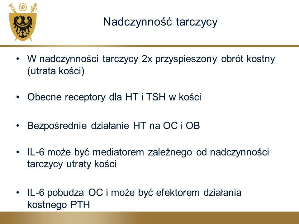 Nadczynność tarczycy W nadczynności tarczycy 2x przyspieszony obrót kostny (utrata kości) Obecne receptory dla HT i TSH w kości Bezpośrednie działanie HT na OC i OB IL-6 może być mediatorem zależnego od nadczynności tarczycy utraty kości IL-6 pobudza OC i może być efektorem działania kostnego PTH