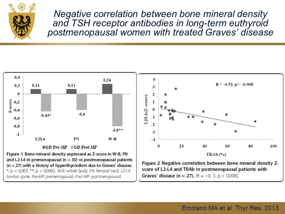 Negative correlation between bone mineral density and TSH receptor antibodies in long-term euthyroid postmenopausal women with treated Graves' disease Prolaktyna > 15 ng/ml u mężczyzn E 2, T, LH, FSH przydatne do określenia charakteru następstw hiperprolaktynemii Ercolano MA et al.