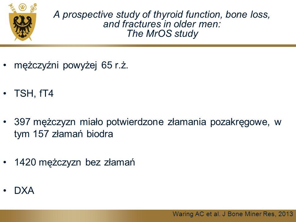 A prospective study of thyroid function, bone loss, and fractures in older men: The MrOS study mężczyźni powyżej 65 r.ż. TSH, fT4 397 mężczyzn miało p