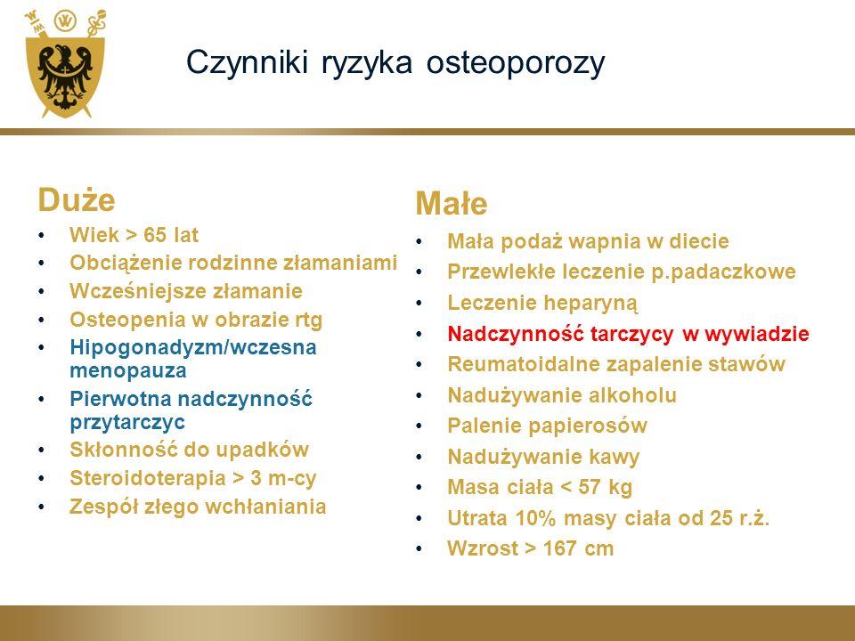 Czynniki ryzyka osteoporozy Duże Wiek > 65 lat Obciążenie rodzinne złamaniami Wcześniejsze złamanie Osteopenia w obrazie rtg Hipogonadyzm/wczesna menopauza Pierwotna nadczynność przytarczyc Skłonność do upadków Steroidoterapia > 3 m-cy Zespół złego wchłaniania Małe Mała podaż wapnia w diecie Przewlekłe leczenie p.padaczkowe Leczenie heparyną Nadczynność tarczycy w wywiadzie Reumatoidalne zapalenie stawów Nadużywanie alkoholu Palenie papierosów Nadużywanie kawy Masa ciała < 57 kg Utrata 10% masy ciała od 25 r.ż.