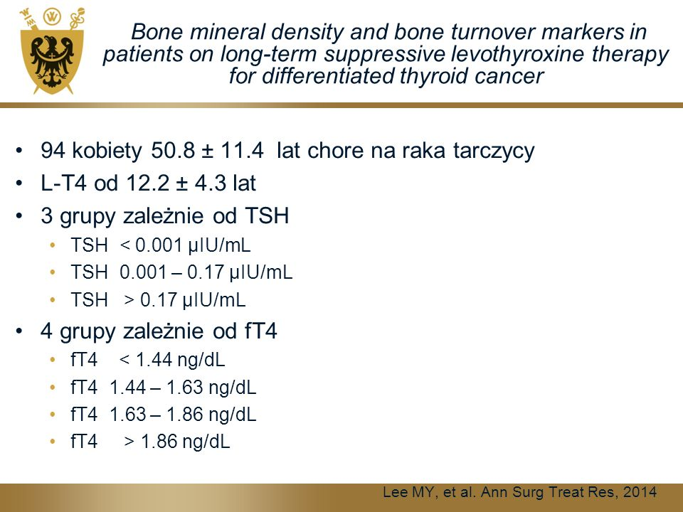 Bone mineral density and bone turnover markers in patients on long-term suppressive levothyroxine therapy for differentiated thyroid cancer 94 kobiety 50.8 ± 11.4 lat chore na raka tarczycy L-T4 od 12.2 ± 4.3 lat 3 grupy zależnie od TSH TSH < 0.001 µIU/mL TSH 0.001 – 0.17 µIU/mL TSH > 0.17 µIU/mL 4 grupy zależnie od fT4 fT4 < 1.44 ng/dL fT4 1.44 – 1.63 ng/dL fT4 1.63 – 1.86 ng/dL fT4 > 1.86 ng/dL Lee MY, et al.