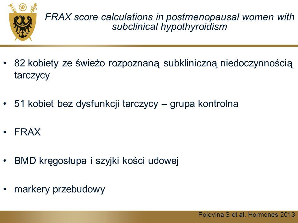 FRAX score calculations in postmenopausal women with subclinical hypothyroidism 82 kobiety ze świeżo rozpoznaną subkliniczną niedoczynnością tarczycy 51 kobiet bez dysfunkcji tarczycy – grupa kontrolna FRAX BMD kręgosłupa i szyjki kości udowej markery przebudowy Polovina S et al.