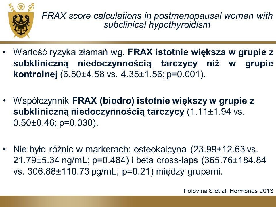 FRAX score calculations in postmenopausal women with subclinical hypothyroidism Wartość ryzyka złamań wg. FRAX istotnie większa w grupie z subkliniczn
