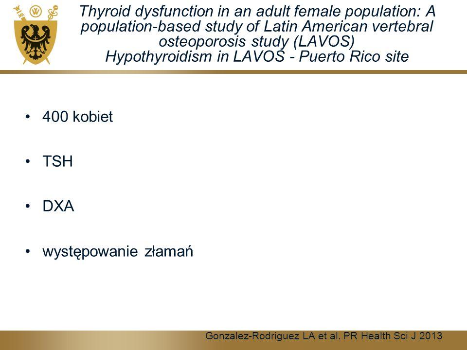 Thyroid dysfunction in an adult female population: A population-based study of Latin American vertebral osteoporosis study (LAVOS) Hypothyroidism in LAVOS - Puerto Rico site 400 kobiet TSH DXA występowanie złamań Gonzalez-Rodriguez LA et al.