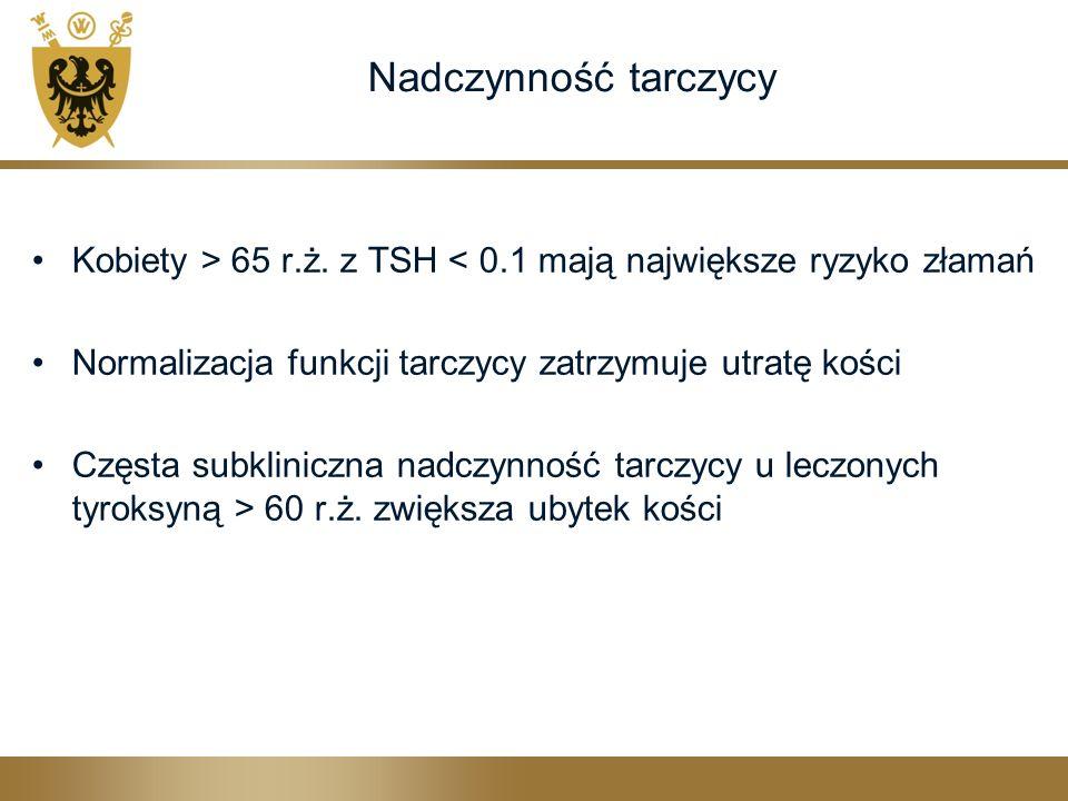 Nadczynność tarczycy Kobiety > 65 r.ż. z TSH < 0.1 mają największe ryzyko złamań Normalizacja funkcji tarczycy zatrzymuje utratę kości Częsta subklini