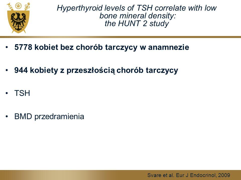 Hyperthyroid levels of TSH correlate with low bone mineral density: the HUNT 2 study 5778 kobiet bez chorób tarczycy w anamnezie 944 kobiety z przeszłością chorób tarczycy TSH BMD przedramienia Svare et al.