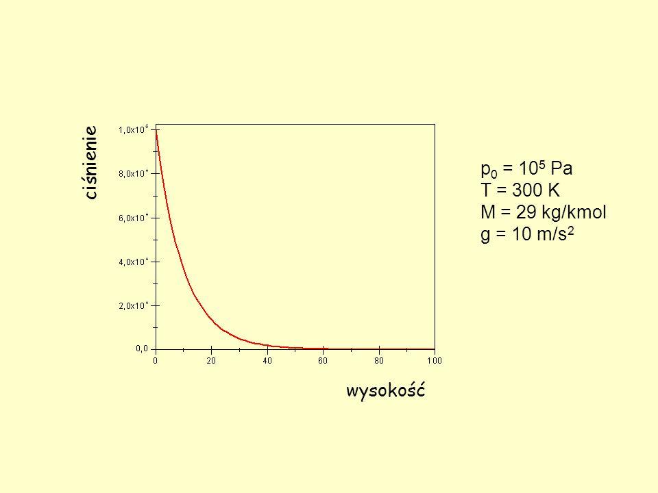 ciśnienie wysokość p 0 = 10 5 Pa T = 300 K M = 29 kg/kmol g = 10 m/s 2