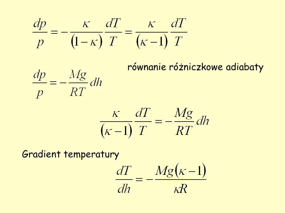 równanie różniczkowe adiabaty Gradient temperatury