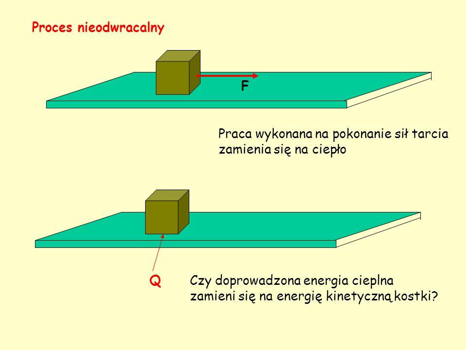 F Praca wykonana na pokonanie sił tarcia zamienia się na ciepło QCzy doprowadzona energia cieplna zamieni się na energię kinetyczną kostki.