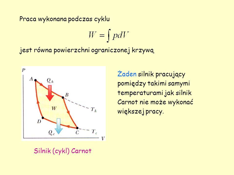 Praca wykonana podczas cyklu jest równa powierzchni ograniczonej krzywą Żaden silnik pracujący pomiędzy takimi samymi temperaturami jak silnik Carnot nie może wykonać większej pracy.